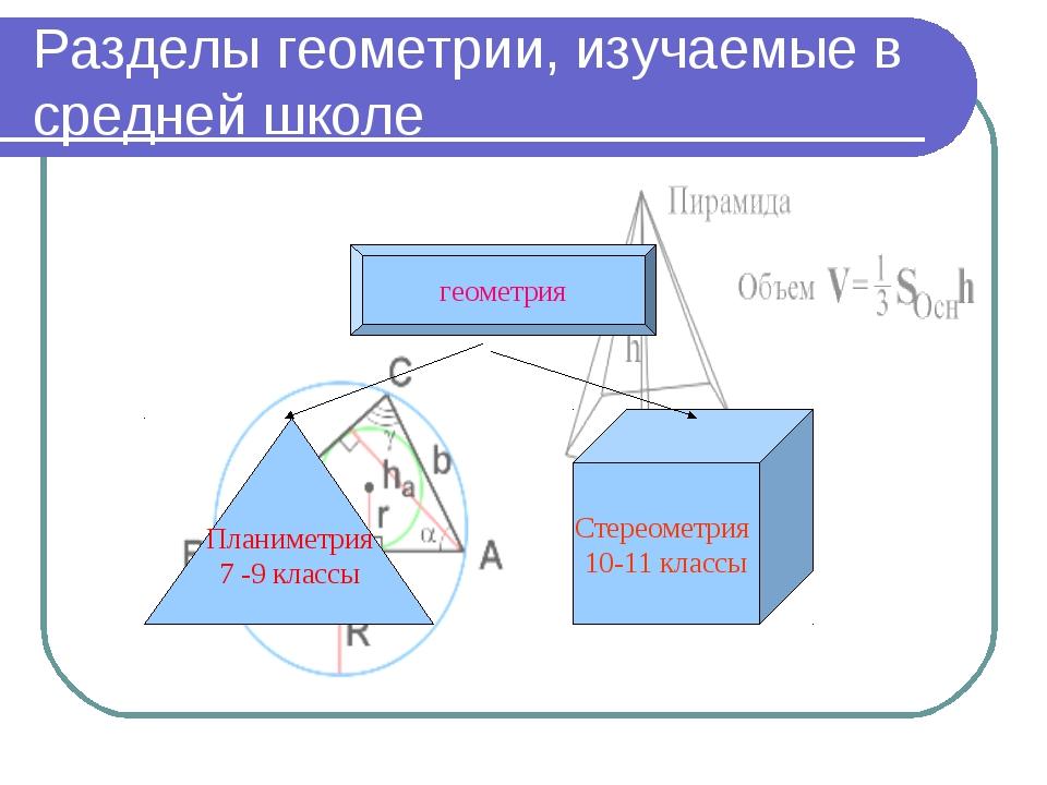 Разделы геометрии, изучаемые в средней школе геометрия Планиметрия 7 -9 класс...