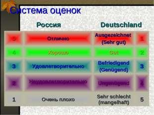 Система оценок РоссияDeutschland 5ОтличноAusgezeichnet (Sehr gut)1 4Хор