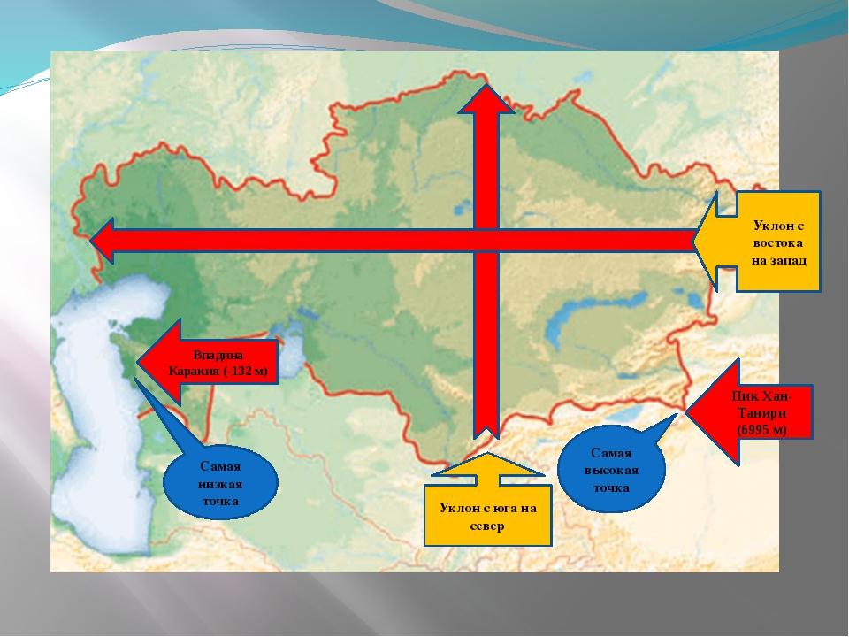 Впадина Каракия (-132 м) Пик Хан-Танири (6995 м) Самая низкая точка Самая выс...