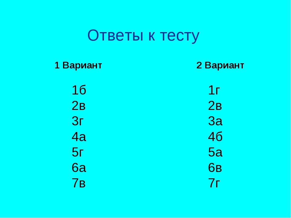 Ответы к тесту 1 Вариант 1б 2в 3г 4а5г6а7в 2 Вариант 1г 2в 3а 4б5а6в7г