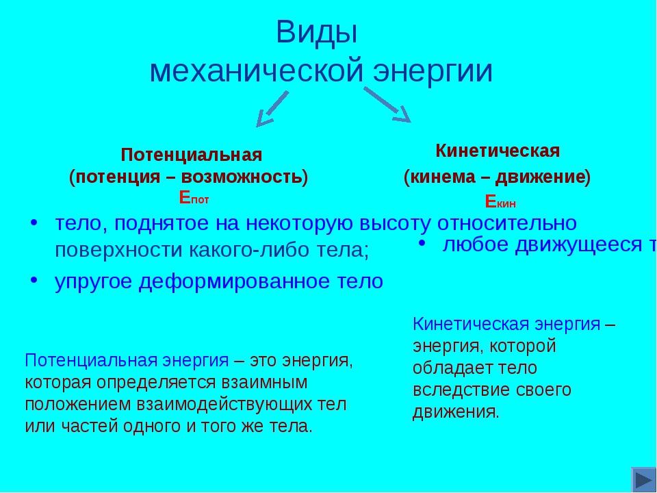 Виды механической энергии Потенциальная (потенция – возможность) Епот тело, п...