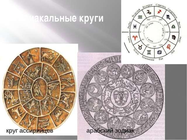 Зодиакальные круги круг ассирийцев арабский зодиак