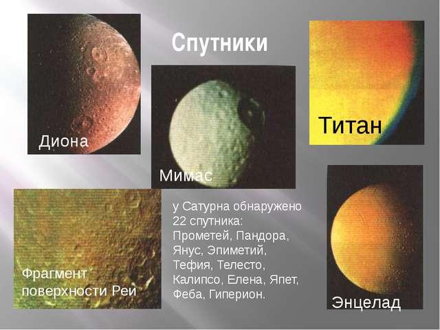 Спутники у Сатурна обнаружено 22 спутника: Прометей, Пандора, Янус, Эпиметий,...