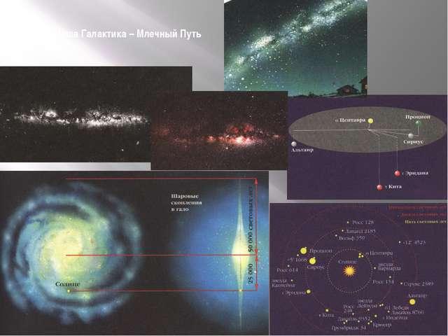 Наша Галактика – Млечный Путь