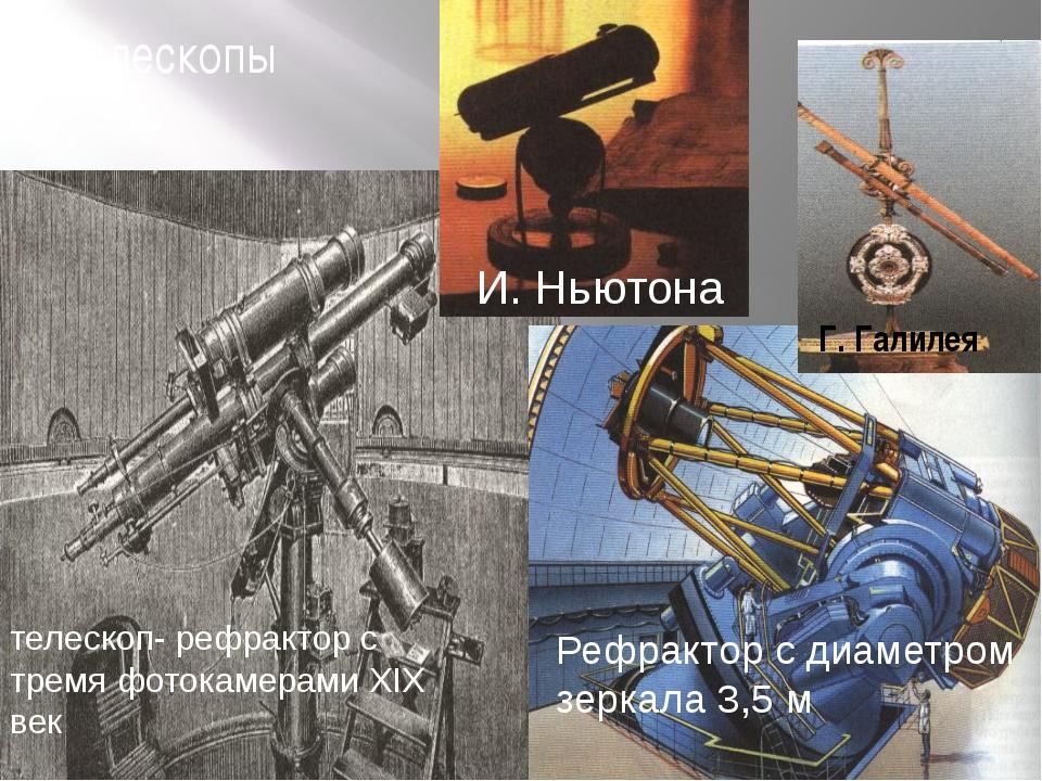телескопы Г. Галилея И. Ньютона телескоп- рефрактор с тремя фотокамерами XIX...
