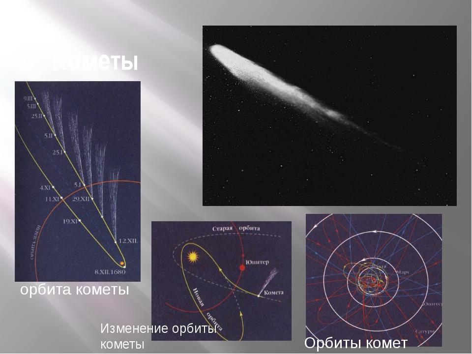 Кометы Орбиты комет Изменение орбиты кометы орбита кометы