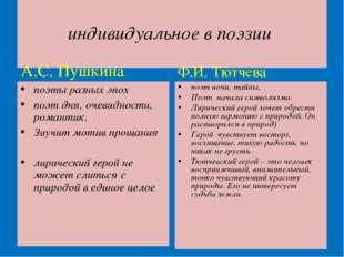 индивидуальное в поэзии А.С. Пушкина поэты разных эпох поэт дня, очевидности