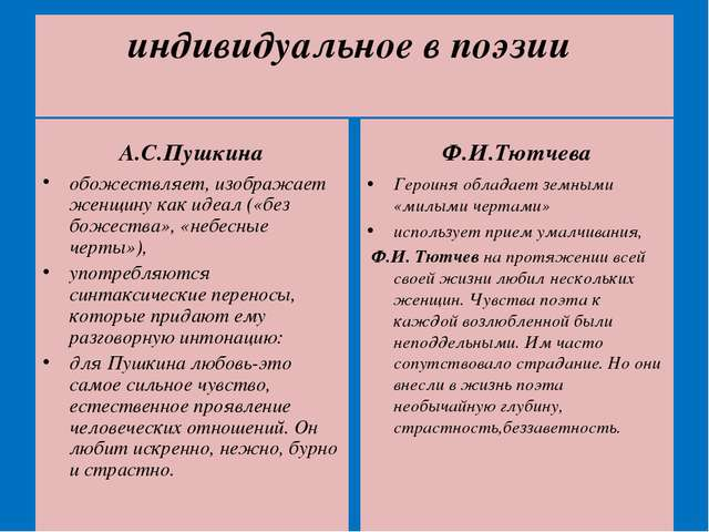 индивидуальное в поэзии А.С.Пушкина обожествляет, изображает женщину как идеа...