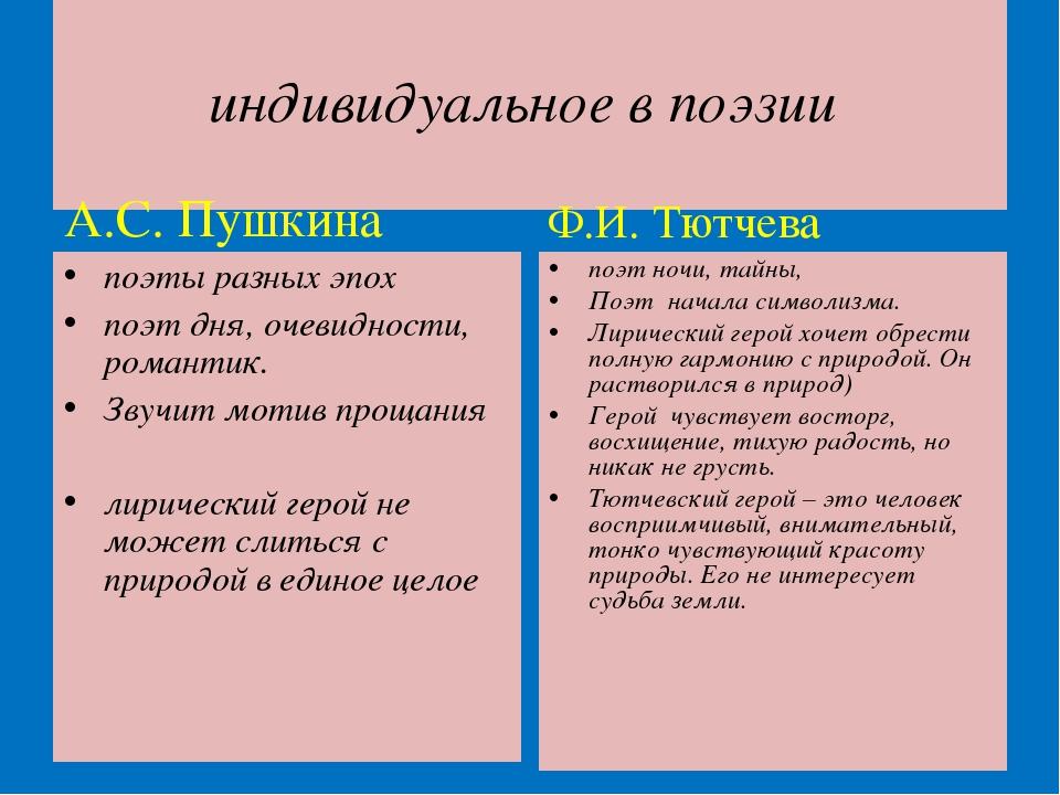 индивидуальное в поэзии А.С. Пушкина поэты разных эпох поэт дня, очевидности...