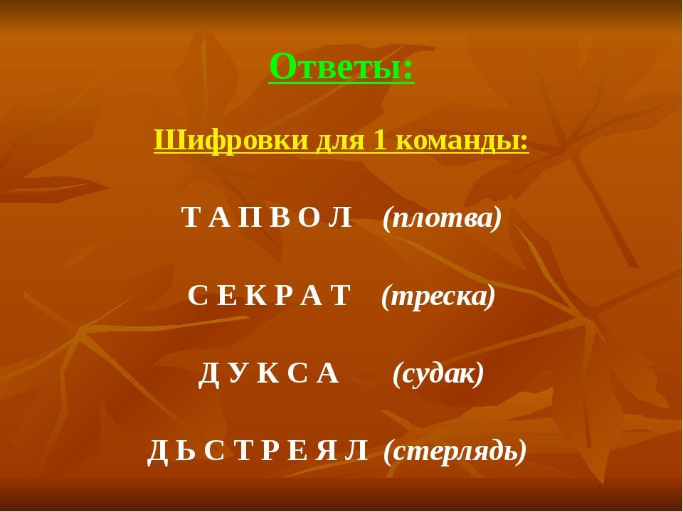 Ответы: Шифровки для 1 команды:  Т А П В О Л    (плотва)  С Е К Р А Т...