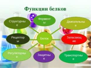 Транспортные белки Заключается в связывании и доставке (транспорте) различных