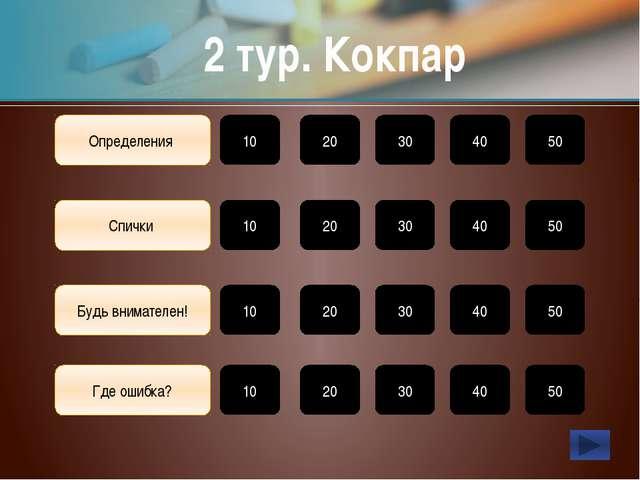 Определения 40 Определение уравнения