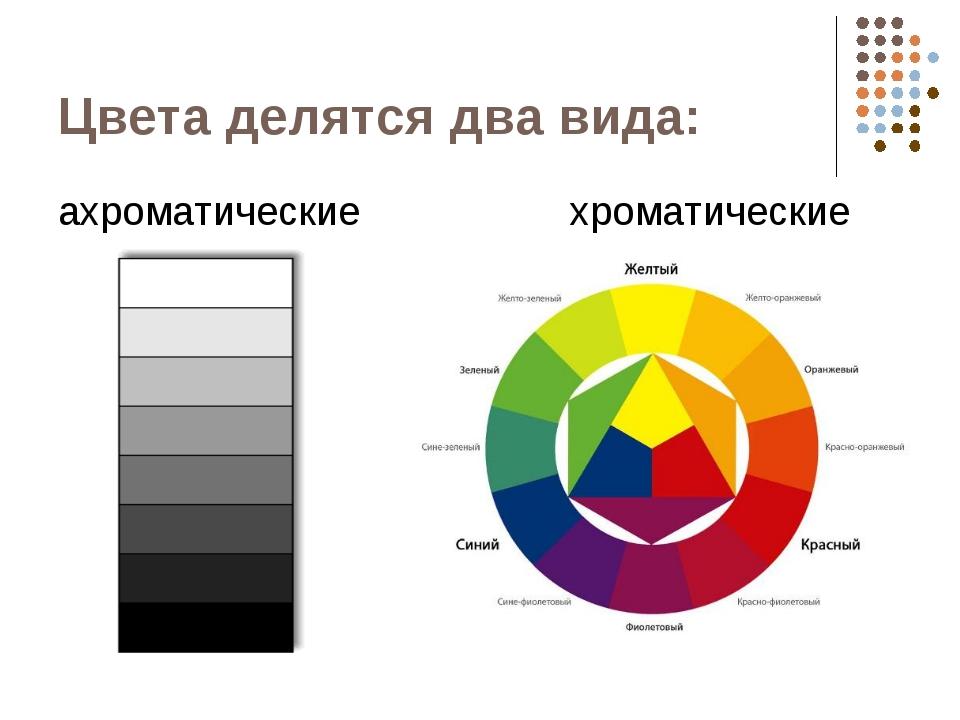 Цвета делятся два вида: ахроматические хроматические