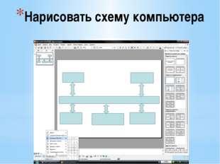 Нарисовать схему компьютера