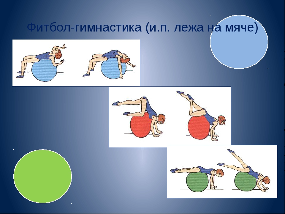 Фитбол-гимнастика (и.п. лежа на мяче)