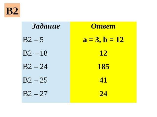 B2 Задание Ответ В2 – 5 a = 3, b = 12 В2 – 18 12 В2 – 24 185 В2 – 25 41 В2 –...