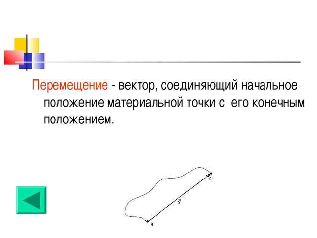 Перемещение - вектор, соединяющий начальное положение материальной точки с ег...