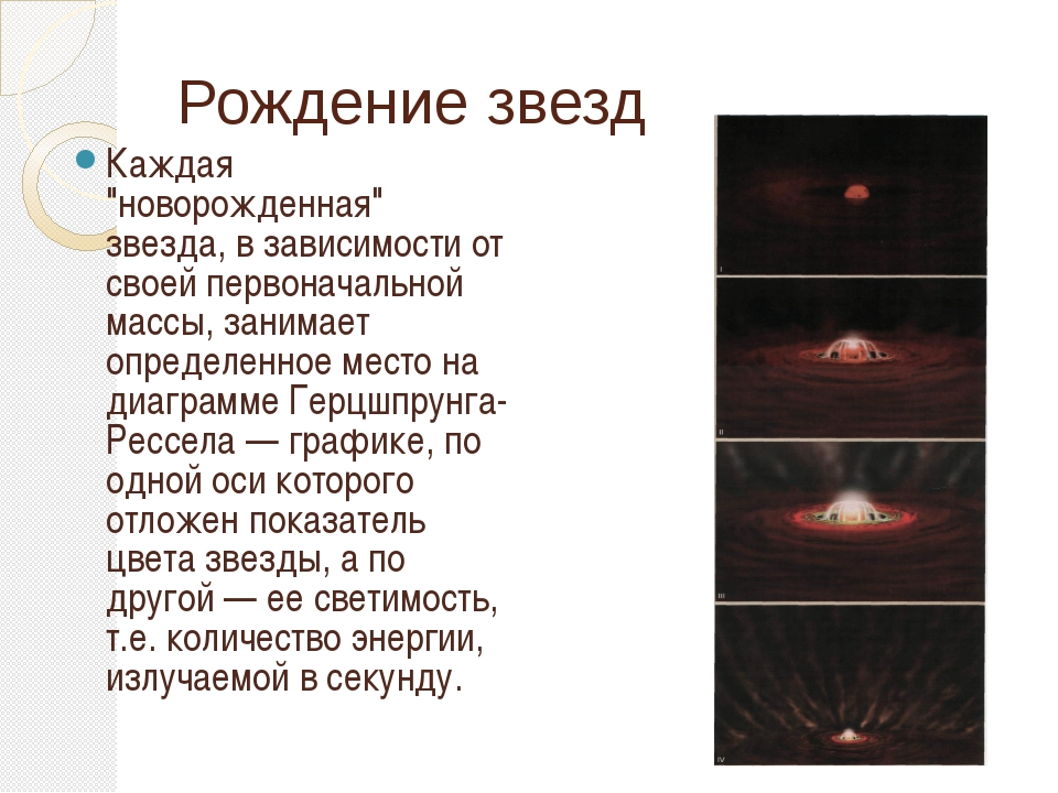 """Рождение звезд Каждая """"новорожденная"""" звезда, в зависимости от своей первонач..."""