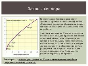 Третий закон Кеплера позволяет сравнить орбиты планет между собой. «Квадраты