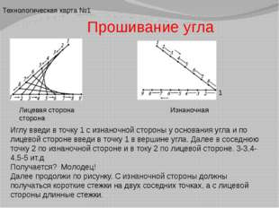 Прошивание угла Лицевая сторона Изнаночная сторона Иглу введи в точку 1 с изн