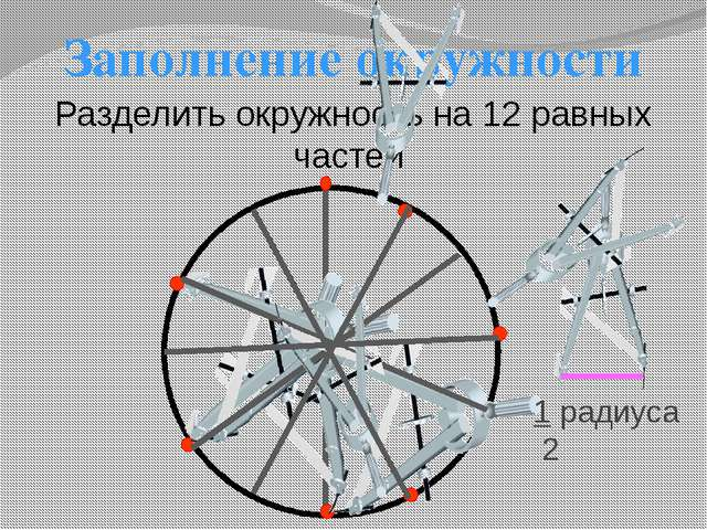 Заполнение окружности Разделить окружность на 12 равных частей 1 радиуса 2