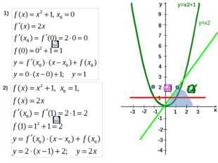 y=x2 y=x2+1 3) 1 2 2 3 4 5 6 7 8 -2 -3 -4 -1 -2 -1 х у 9 3 -3 1