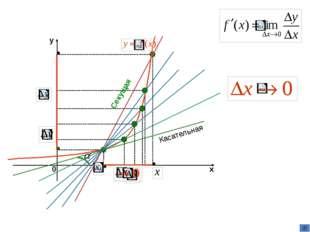 k – угловой коэффициент прямой(секущей) Касательная есть предельное положени