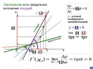 Геометрический смысл производной Значение производной функции y=f(х) в точ