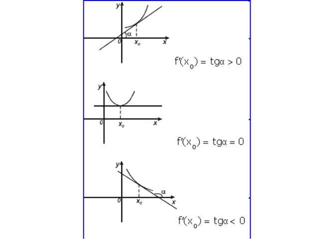 A B C D E x y 0