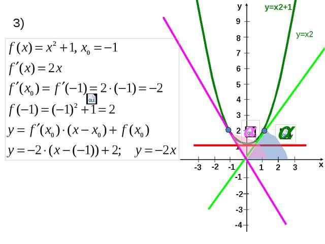 Домашнее задание §48, задачи 1 и 3, разобраться в решении и записать его в те...
