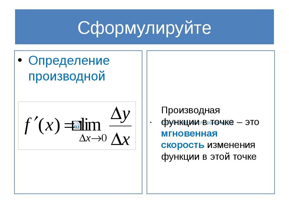 Сформулируйте Определение производной Физический смысл производной Производна...