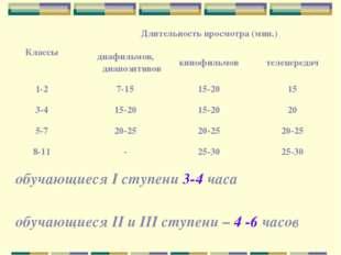 обучающиеся I ступени 3-4 часа обучающиеся II и III ступени – 4 -6 часов Клас