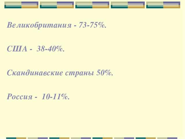 Великобритания - 73-75%. США - 38-40%. Скандинавские страны 50%. Россия - 10-...