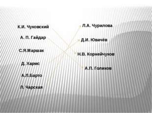 К.И. Чуковский Л. Чарская Д. Хармс А. П. Гайдар С.Я.Маршак А.Л.Барто Н.В. Кор