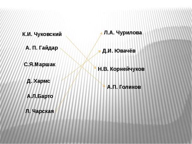 К.И. Чуковский Л. Чарская Д. Хармс А. П. Гайдар С.Я.Маршак А.Л.Барто Н.В. Кор...
