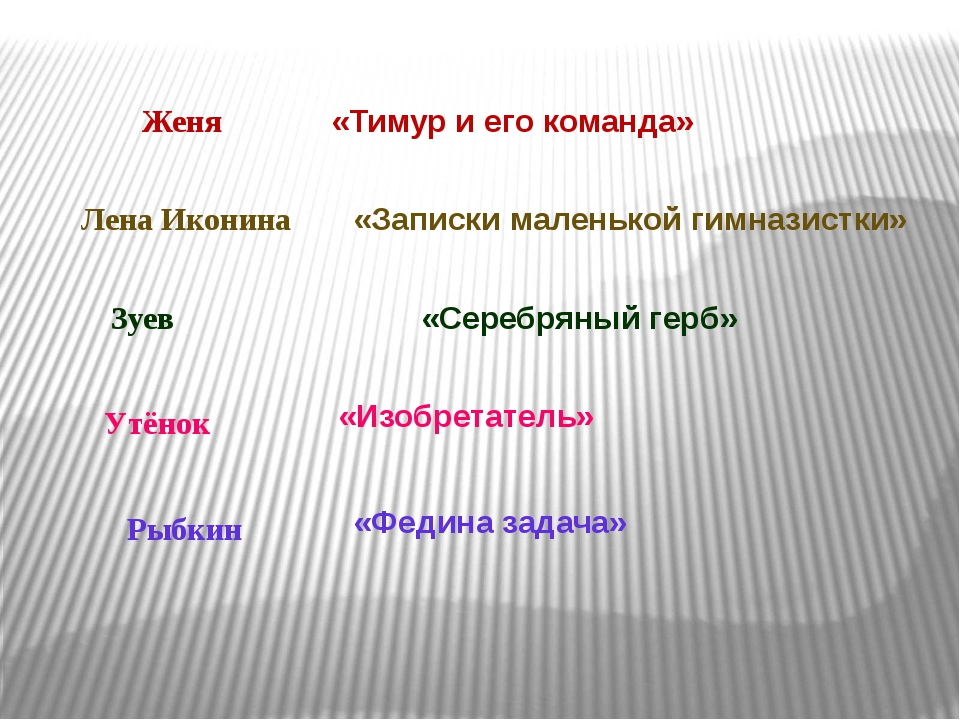 Женя Лена Иконина Зуев Утёнок Рыбкин «Федина задача» «Серебряный герб» «Тимур...