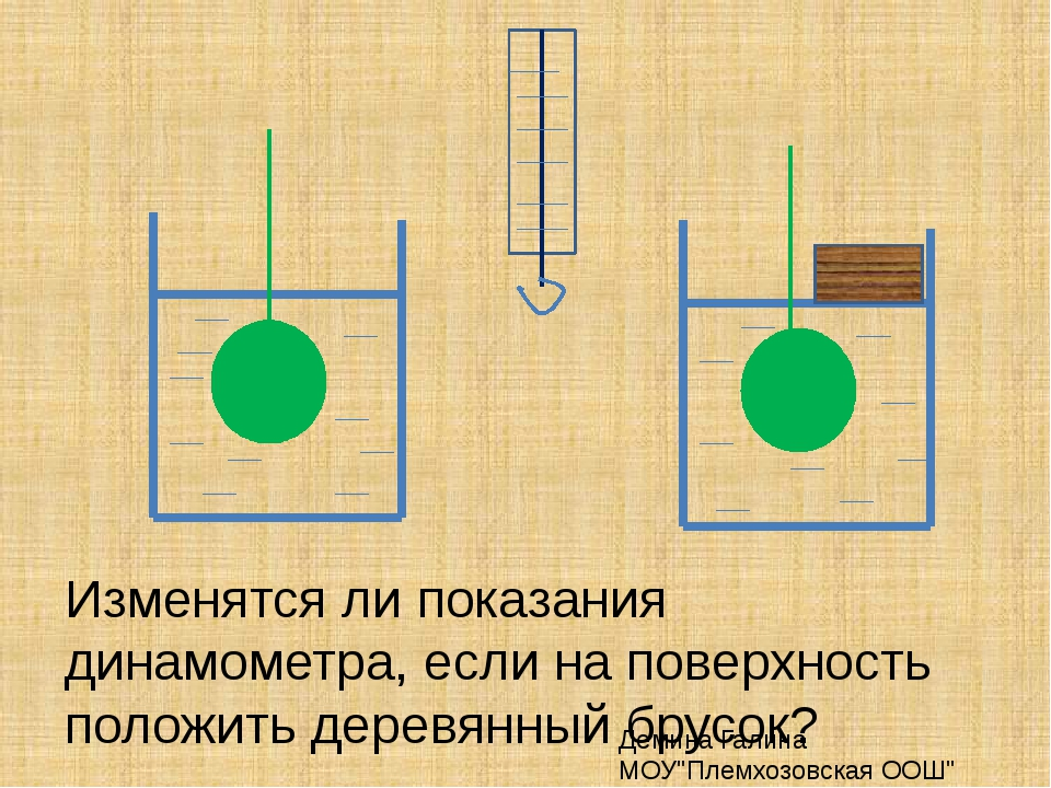 Изменятся ли показания динамометра, если на поверхность положить деревянный...