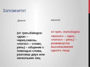 Запомните! Диалог (от греч.dialogos: «диа» – через,сквозь, «логос» – слово, р