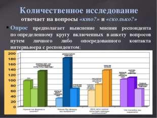 Опрос предполагает выяснение мнения респондента поопределенному кругу включе