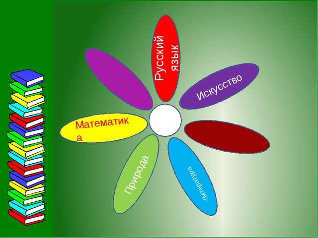5. Запишите 7 существительных с непроизносимой согласной в корне. (3 минуты)