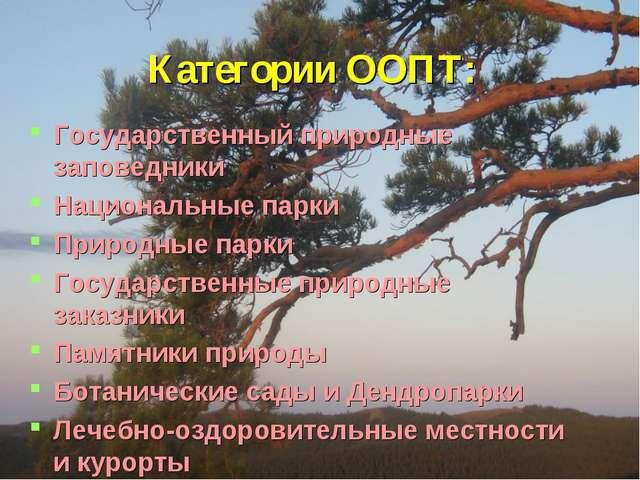 Категории ООПТ: Государственный природные заповедники Национальные парки При...