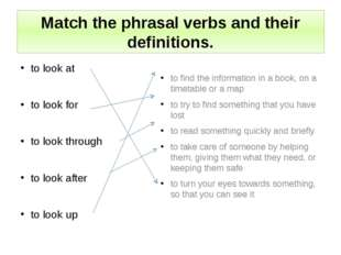 Match the phrasal verbs and their definitions. to look at to look for to look