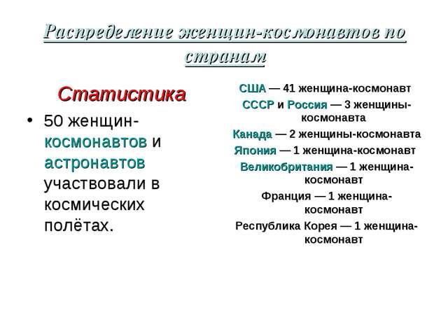 Распределение женщин-космонавтов по странам Статистика 50 женщин-космонавтов...