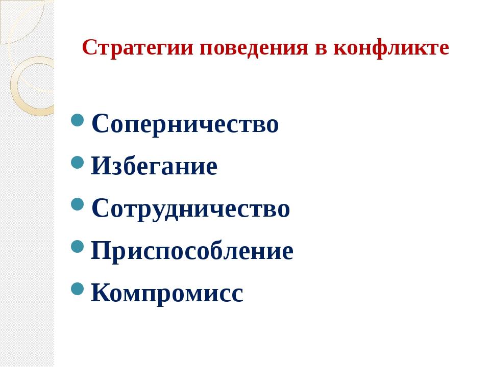 Стратегии поведения в конфликте Соперничество Избегание Сотрудничество Приспо...