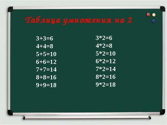Таблица умножения на 2 3+3=6 4+4=8 5+5=10 6+6=12 7+7=14 8+8=16 9+9=18 3*2=6...
