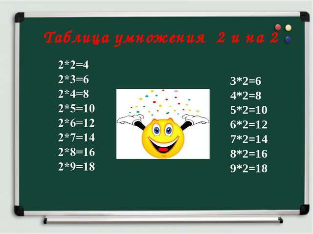Таблица умножения 2 и на 2 3*2=6 4*2=8 5*2=10 6*2=12 7*2=14 8*2=16 9*2=18