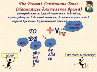 The Present Continuous Tense (Настоящее длительное время) употребляется для о