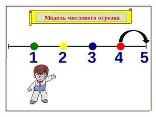 5 1 2 3 4 Модель числового отрезка