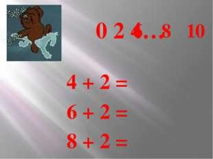 0 2 4… 4 + 2 = 6 + 2 = 8 + 2 = 6 8 10