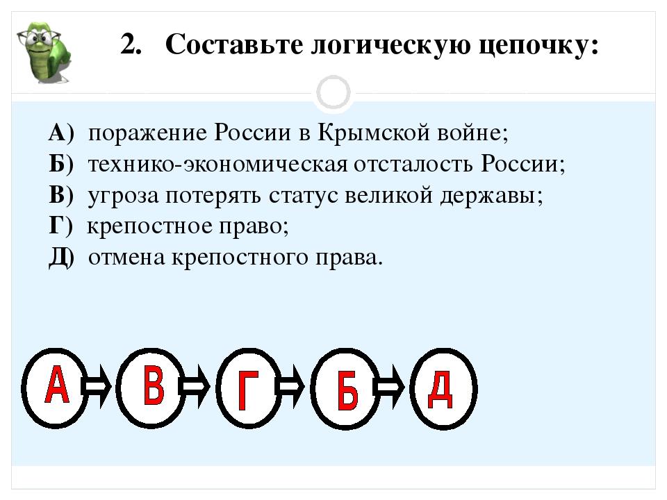 А) поражение России в Крымской войне; Б) технико-экономическая отсталость Ро...